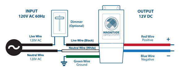 Connection Diagram Magnetic Dimmable Power Supply