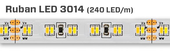 3014, 240 LED au mètre – Blanc chaud au blanc froid