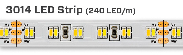 3014, 240LEDS per meter, variable white